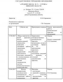 Социальная практика в школе отчет 4917