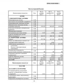 Отчет по практике мясокомбинат царицыно 9407