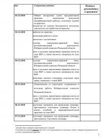 Отчет по производственной практике в избирательной комиссии 6270